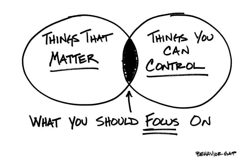 2015-01-02-focus-on-things-that-matter-1024x683-behavior-gap-1024x683